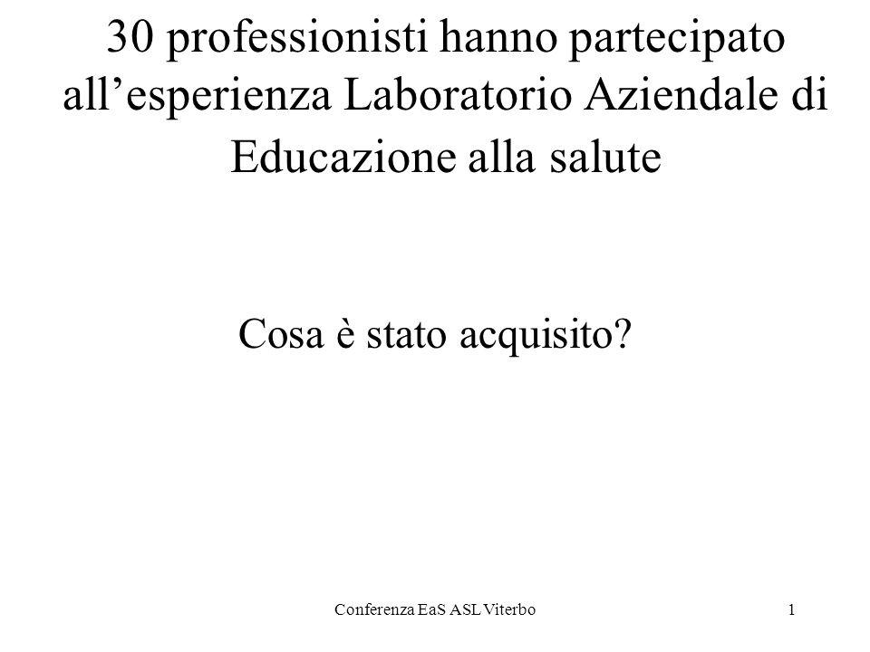 Conferenza EaS ASL Viterbo1 30 professionisti hanno partecipato allesperienza Laboratorio Aziendale di Educazione alla salute Cosa è stato acquisito?