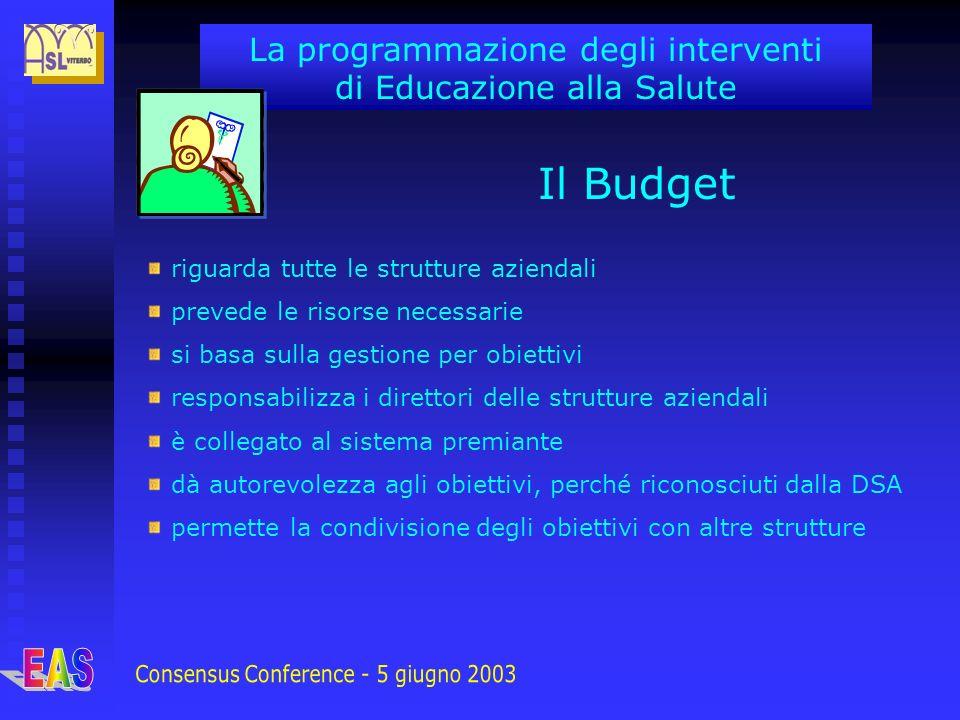 Il Budget riguarda tutte le strutture aziendali prevede le risorse necessarie si basa sulla gestione per obiettivi responsabilizza i direttori delle s
