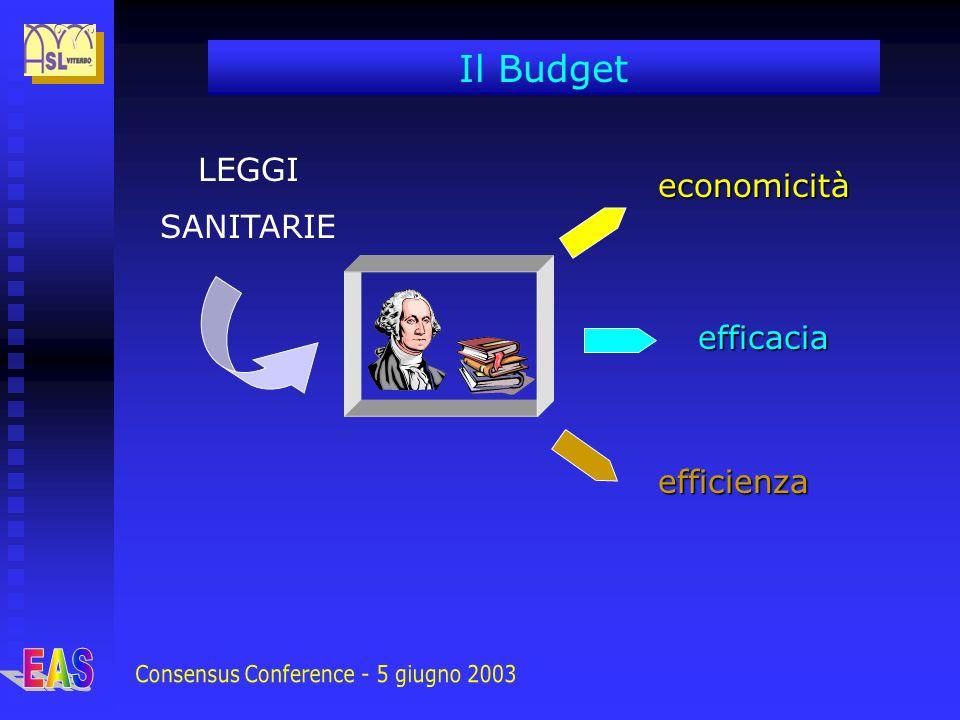 LEGGI SANITARIE Il Budget economicità efficacia efficienza