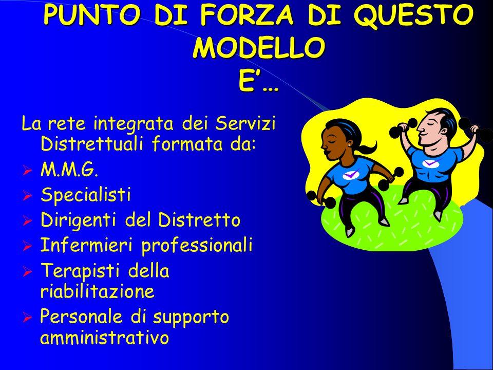 PUNTO DI FORZA DI QUESTO MODELLO E… La rete integrata dei Servizi Distrettuali formata da: M.M.G. Specialisti Dirigenti del Distretto Infermieri profe