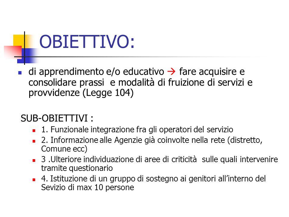 OBIETTIVO: di apprendimento e/o educativo fare acquisire e consolidare prassi e modalità di fruizione di servizi e provvidenze (Legge 104) SUB-OBIETTI