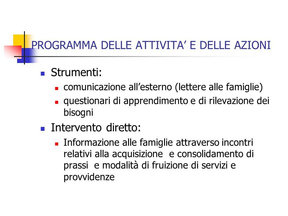 PROGRAMMA DELLE ATTIVITA E DELLE AZIONI Strumenti: comunicazione allesterno (lettere alle famiglie) questionari di apprendimento e di rilevazione dei