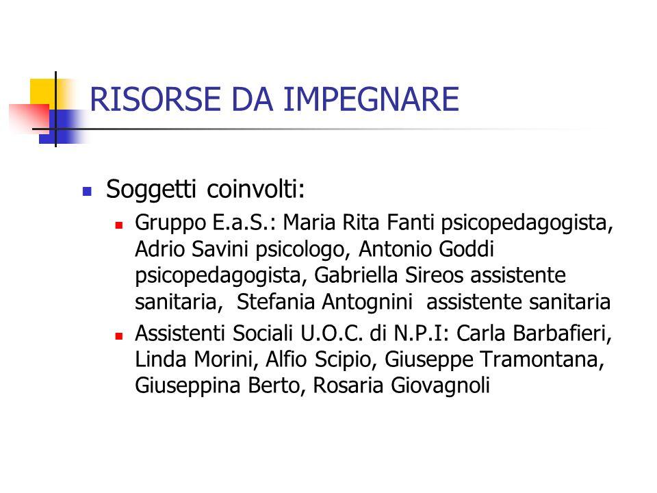 RISORSE DA IMPEGNARE Soggetti coinvolti: Gruppo E.a.S.: Maria Rita Fanti psicopedagogista, Adrio Savini psicologo, Antonio Goddi psicopedagogista, Gab