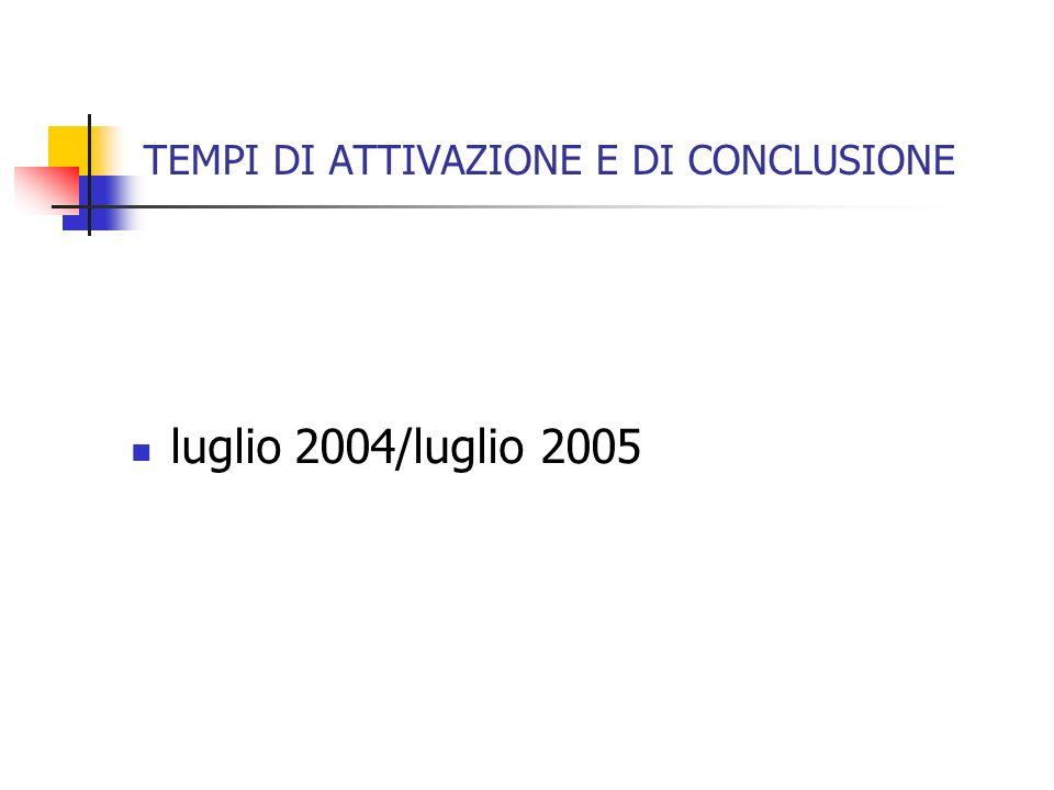 TEMPI DI ATTIVAZIONE E DI CONCLUSIONE luglio 2004/luglio 2005