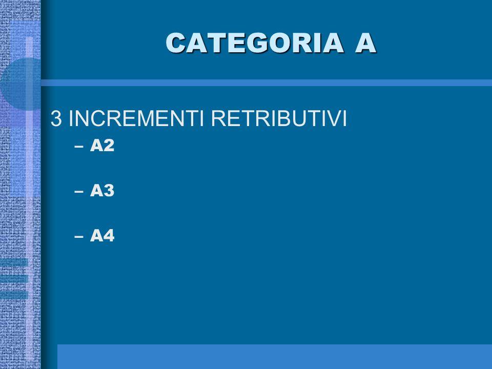 Comune di PISA ART.