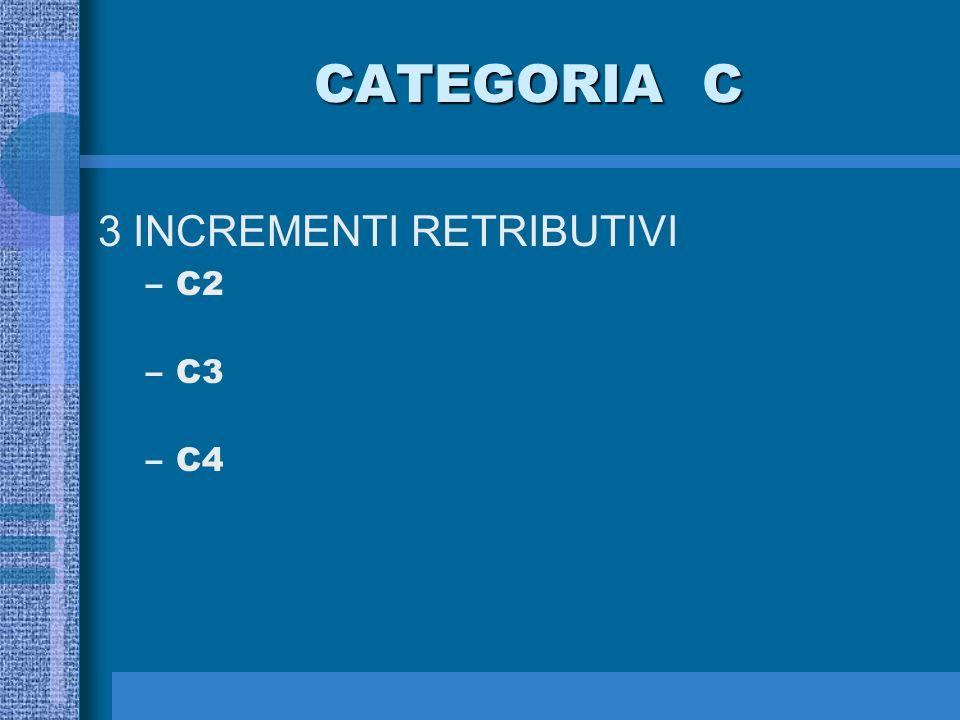 CATEGORIA B Profili con trattamento tabellare iniziale in B1 3 INCREMENTI RETRIBUTIVI –B2 - B3 –B4 Profili con trattamento tabellare iniziale in B3 3 INCREMENTI RETRIBUTIVI –B4 - B5 –B6