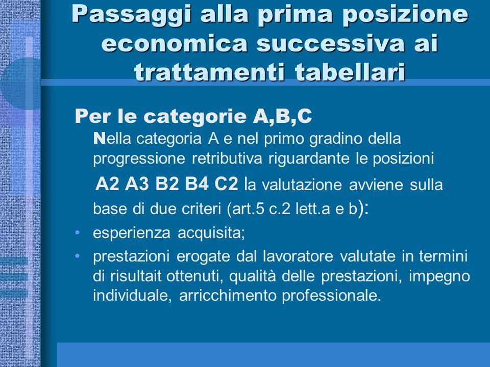 CATEGORIA D Profili con trattamento tabellare iniziale in D1 2 INCREMENTI RETRIBUTIVI –D2 –D3 Profili con trattamento tabellare iniziale in D3 2 INCREMENTI RETRIBUTIVI –D4 –D5