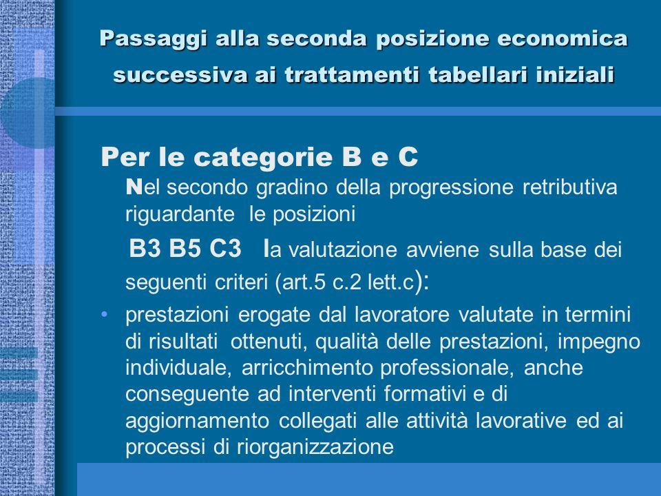 –Per tali categorie lelemento della valutazione dellesperienza dovrebbe avere un peso significativo rispetto alla valutazione delle prestazioni.