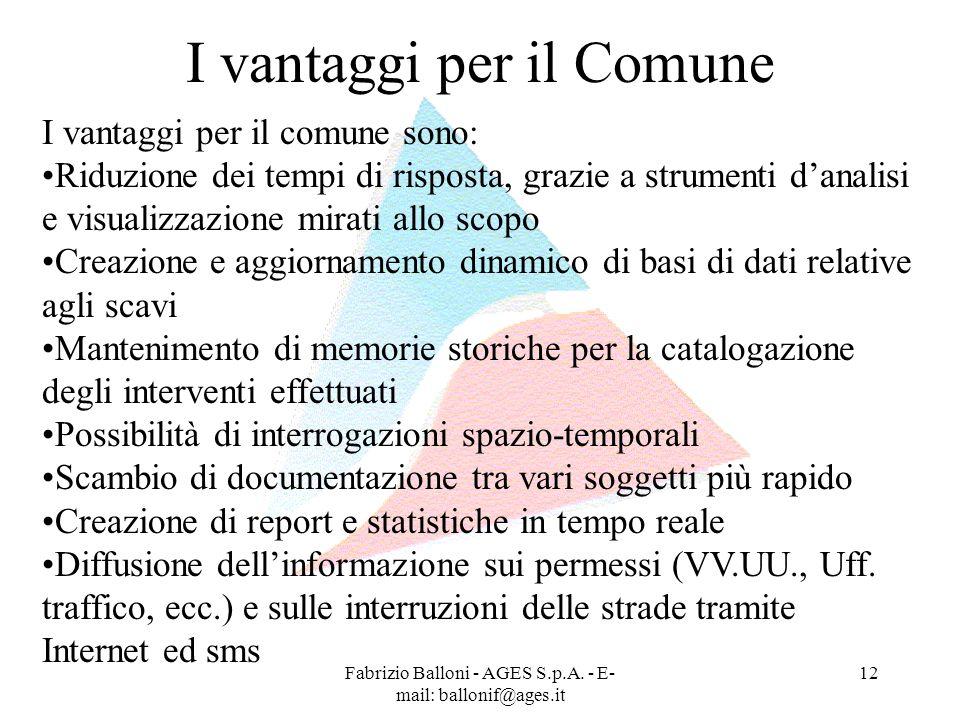 Fabrizio Balloni - AGES S.p.A. - E- mail: ballonif@ages.it 12 I vantaggi per il Comune I vantaggi per il comune sono: Riduzione dei tempi di risposta,
