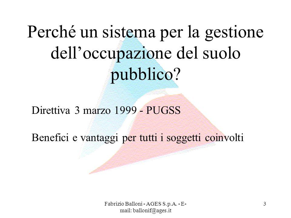 Fabrizio Balloni - AGES S.p.A. - E- mail: ballonif@ages.it 3 Perché un sistema per la gestione delloccupazione del suolo pubblico? Direttiva 3 marzo 1