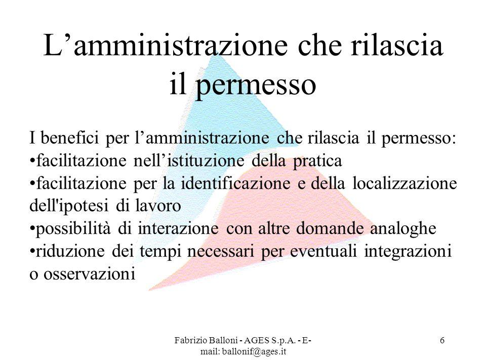 Fabrizio Balloni - AGES S.p.A. - E- mail: ballonif@ages.it 6 Lamministrazione che rilascia il permesso I benefici per lamministrazione che rilascia il