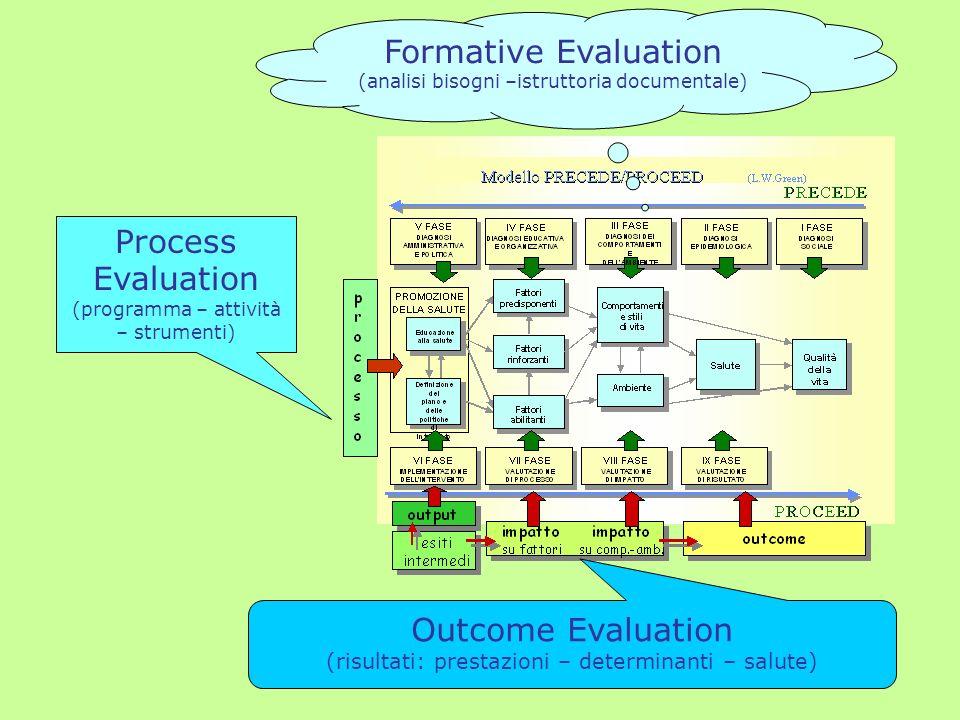 progettazione valutazione