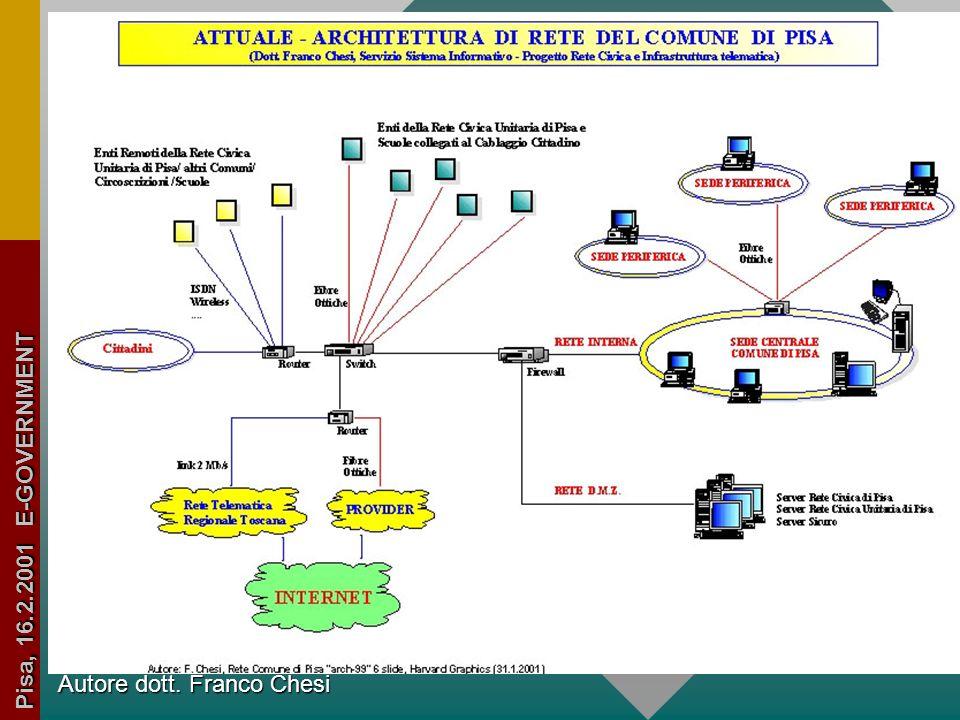 Autore dott. Franco Chesi Pisa, 16.2.2001 E-GOVERNMENT Estendere linfrastruttura telematica sul territorio della città di Pisa Convenzione Comune di P