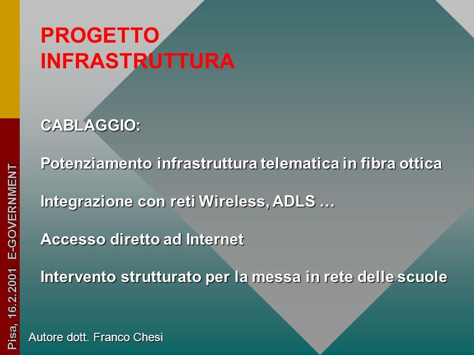 Autore dott. Franco Chesi Pisa, 16.2.2001 E-GOVERNMENT Attivare servizi informativi della Rete Civica Unitaria FIRMA DIGITALE: (meccanismo in grado di