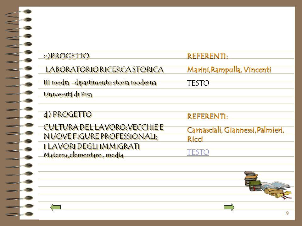 9 d) PROGETTO CULTURA DEL LAVORO;VECCHIE E NUOVE FIGURE PROFESSIONALI; I LAVORI DEGLI IMMIGRATI Materna,elementare, media d) PROGETTO CULTURA DEL LAVORO;VECCHIE E NUOVE FIGURE PROFESSIONALI; I LAVORI DEGLI IMMIGRATI Materna,elementare, media c)PROGETTO LABORATORIO RICERCA STORICA LABORATORIO RICERCA STORICA III media –dipartimento storia moderna Università di Pisa c)PROGETTO LABORATORIO RICERCA STORICA LABORATORIO RICERCA STORICA III media –dipartimento storia moderna Università di Pisa REFERENTI: Marini,Rampulla, Vincenti TESTO REFERENTI: Carnasciali, Giannessi,Palmieri, Ricci TESTO