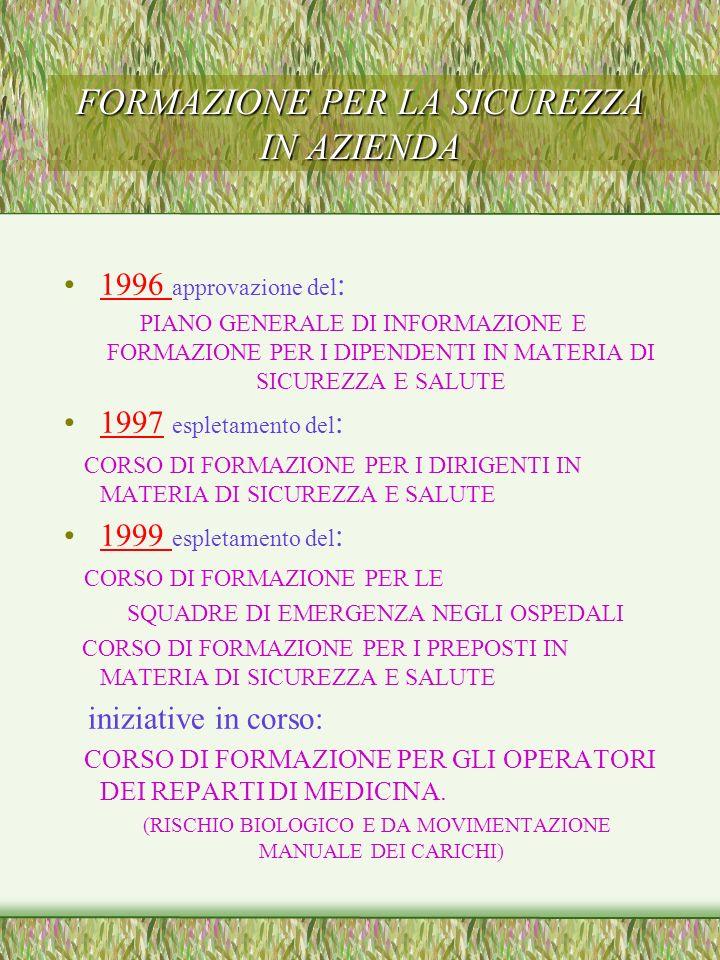 FORMAZIONE PER LA SICUREZZA IN AZIENDA 1996 approvazione del : PIANO GENERALE DI INFORMAZIONE E FORMAZIONE PER I DIPENDENTI IN MATERIA DI SICUREZZA E SALUTE 1997 espletamento del : CORSO DI FORMAZIONE PER I DIRIGENTI IN MATERIA DI SICUREZZA E SALUTE 1999 espletamento del : CORSO DI FORMAZIONE PER LE SQUADRE DI EMERGENZA NEGLI OSPEDALI CORSO DI FORMAZIONE PER I PREPOSTI IN MATERIA DI SICUREZZA E SALUTE iniziative in corso: CORSO DI FORMAZIONE PER GLI OPERATORI DEI REPARTI DI MEDICINA.