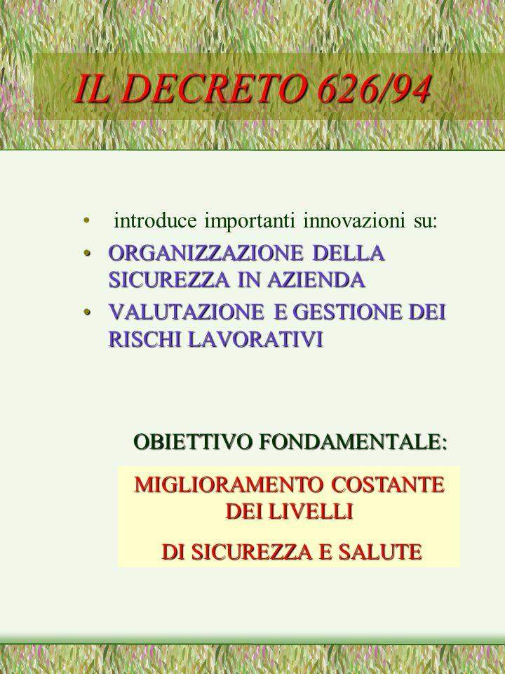 IL DECRETO 626/94 introduce importanti innovazioni su: ORGANIZZAZIONE DELLA SICUREZZA IN AZIENDAORGANIZZAZIONE DELLA SICUREZZA IN AZIENDA VALUTAZIONE E GESTIONE DEI RISCHI LAVORATIVIVALUTAZIONE E GESTIONE DEI RISCHI LAVORATIVI OBIETTIVO FONDAMENTALE: MIGLIORAMENTO COSTANTE DEI LIVELLI DI SICUREZZA E SALUTE DI SICUREZZA E SALUTE