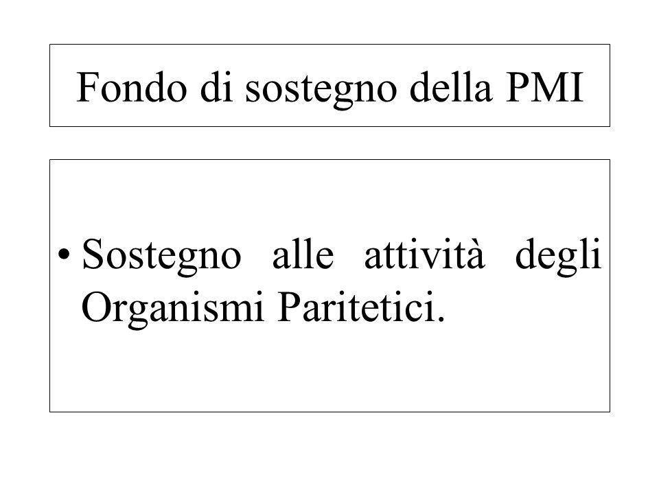 Sostegno alle attività degli Organismi Paritetici. Fondo di sostegno della PMI