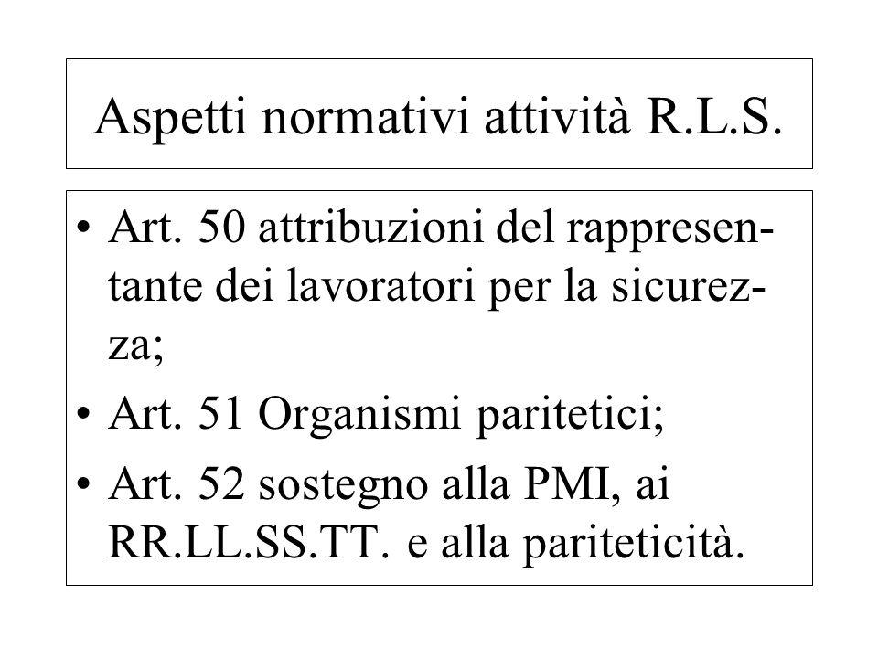 Art. 50 attribuzioni del rappresen- tante dei lavoratori per la sicurez- za; Art. 51 Organismi paritetici; Art. 52 sostegno alla PMI, ai RR.LL.SS.TT.