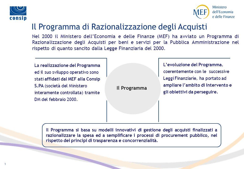 1 Nel 2000 il Ministero dellEconomia e delle Finanze (MEF) ha avviato un Programma di Razionalizzazione degli Acquisti per beni e servizi per la Pubblica Amministrazione nel rispetto di quanto sancito dalla Legge Finanziaria del 2000.