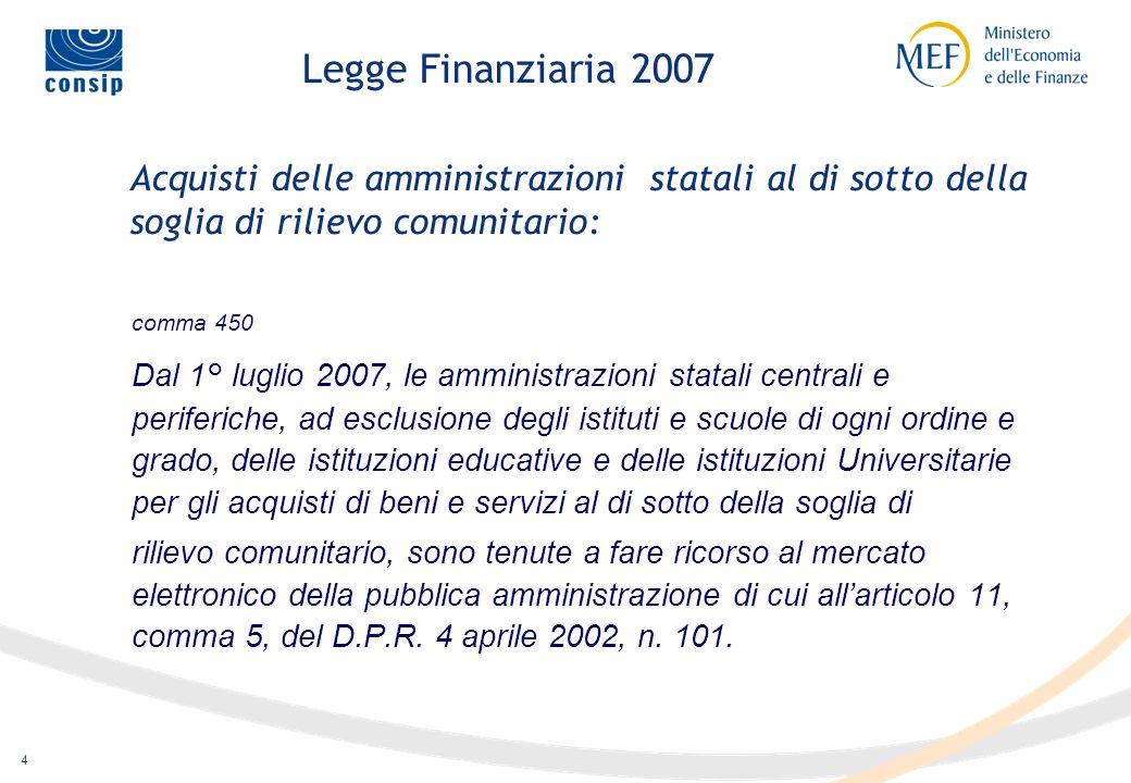 3 Legge Finanziaria 2007 comma 449 (…) con decreto del MEF sono individuati, entro il mese di gennaio di ogni anno, (…), le tipologie di beni e serviz