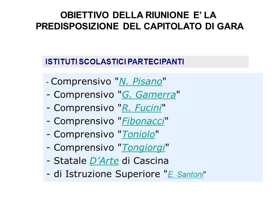OBIETTIVO DELLA RIUNIONE E LA PREDISPOSIZIONE DEL CAPITOLATO DI GARA - Comprensivo N.