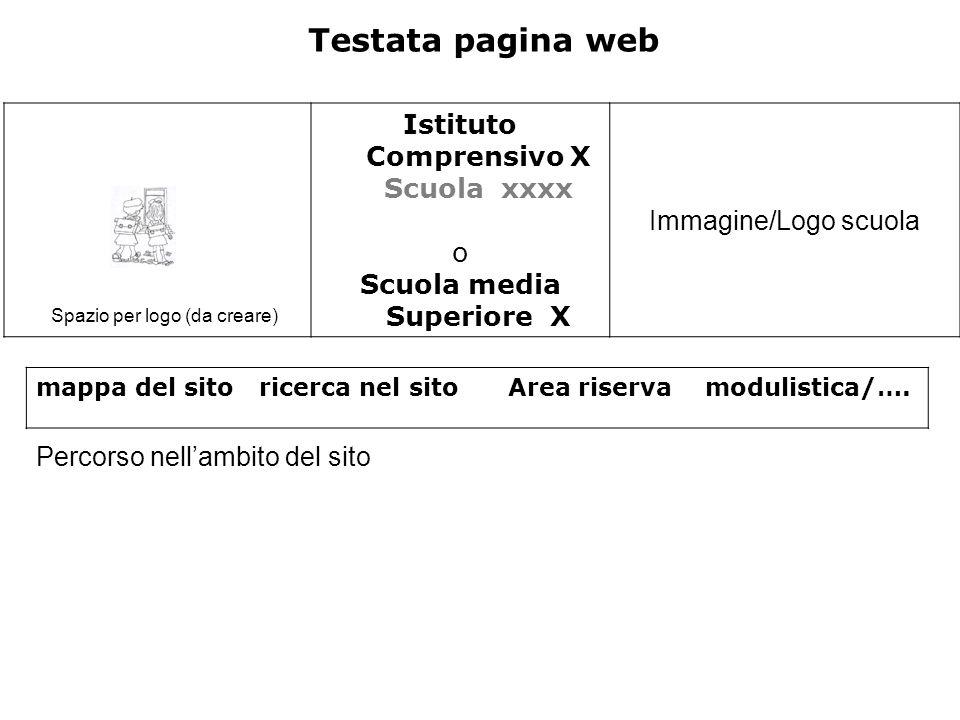 Testata pagina web Spazio per logo (da creare) Istituto Comprensivo X Scuola xxxx o Scuola media Superiore X Immagine/Logo scuola mappa del sito ricerca nel sito Area riserva modulistica/….