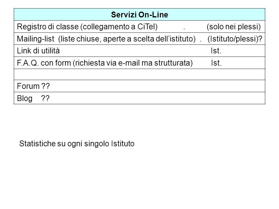 Servizi On-Line Registro di classe (collegamento a CiTel).
