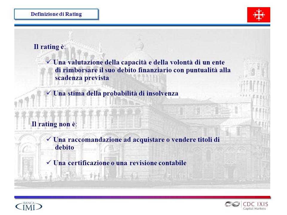 Il rating è: Una valutazione della capacità e della volontà di un ente di rimborsare il suo debito finanziario con puntualità alla scadenza prevista Una stima della probabilità di insolvenza Il rating non è: Una raccomandazione ad acquistare o vendere titoli di debito Una certificazione o una revisione contabile Definizione di Rating