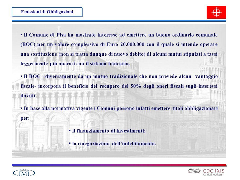 Il Comune di Pisa ha mostrato interesse ad emettere un buono ordinario comunale (BOC) per un valore complessivo di Euro 20.000.000 con il quale si intende operare una sostituzione (non si tratta dunque di nuovo debito) di alcuni mutui stipulati a tassi leggermente più onerosi con il sistema bancario.