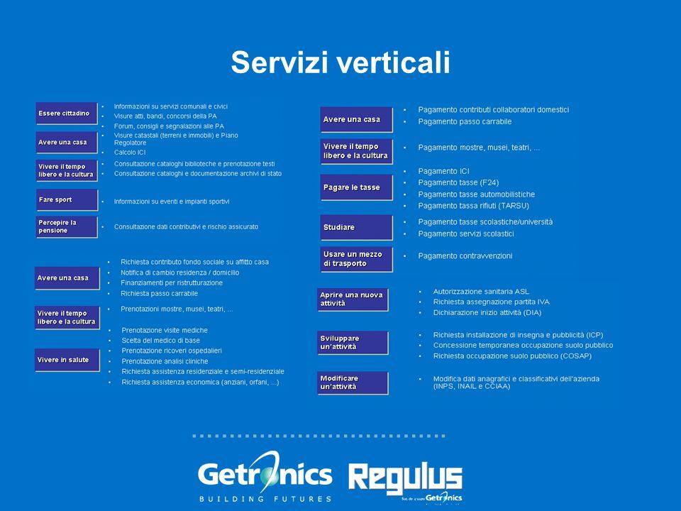 Servizi verticali …………………………….