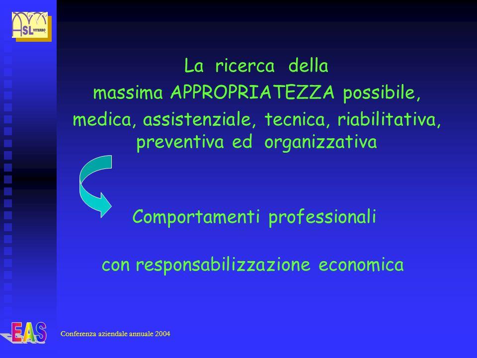 Conferenza aziendale annuale 2004 La ricerca della massima APPROPRIATEZZA possibile, medica, assistenziale, tecnica, riabilitativa, preventiva ed organizzativa Comportamenti professionali con responsabilizzazione economica
