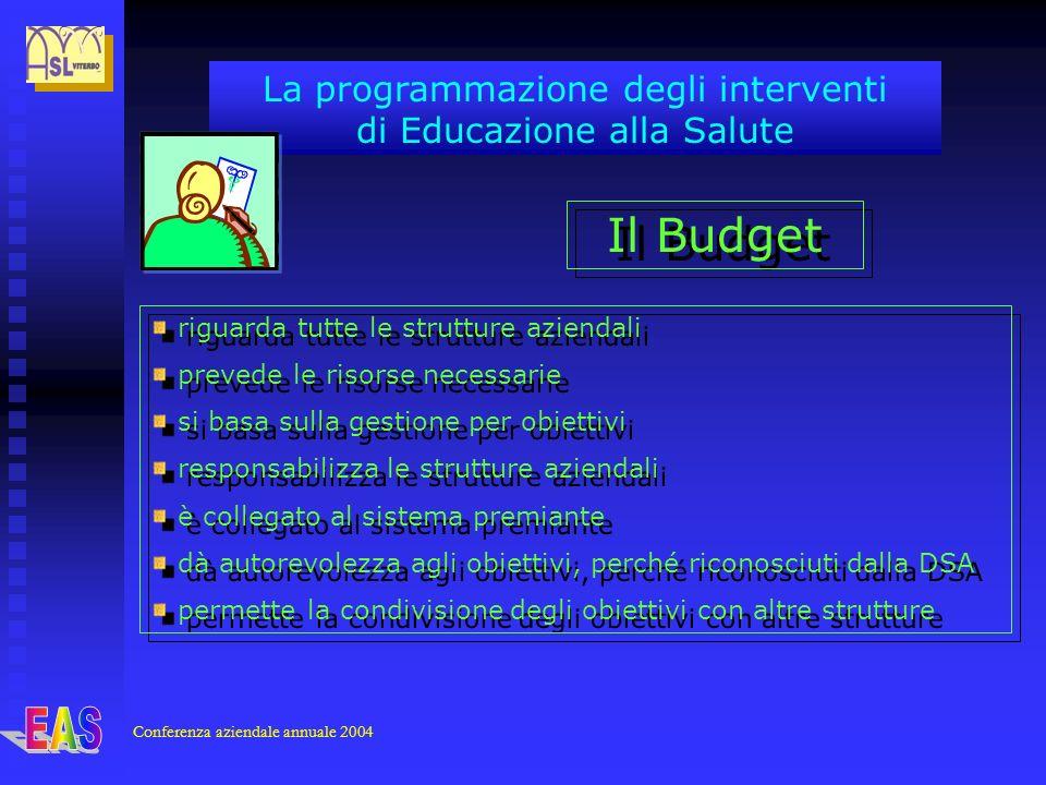 Il Budget riguarda tutte le strutture aziendali prevede le risorse necessarie si basa sulla gestione per obiettivi responsabilizza le strutture aziend