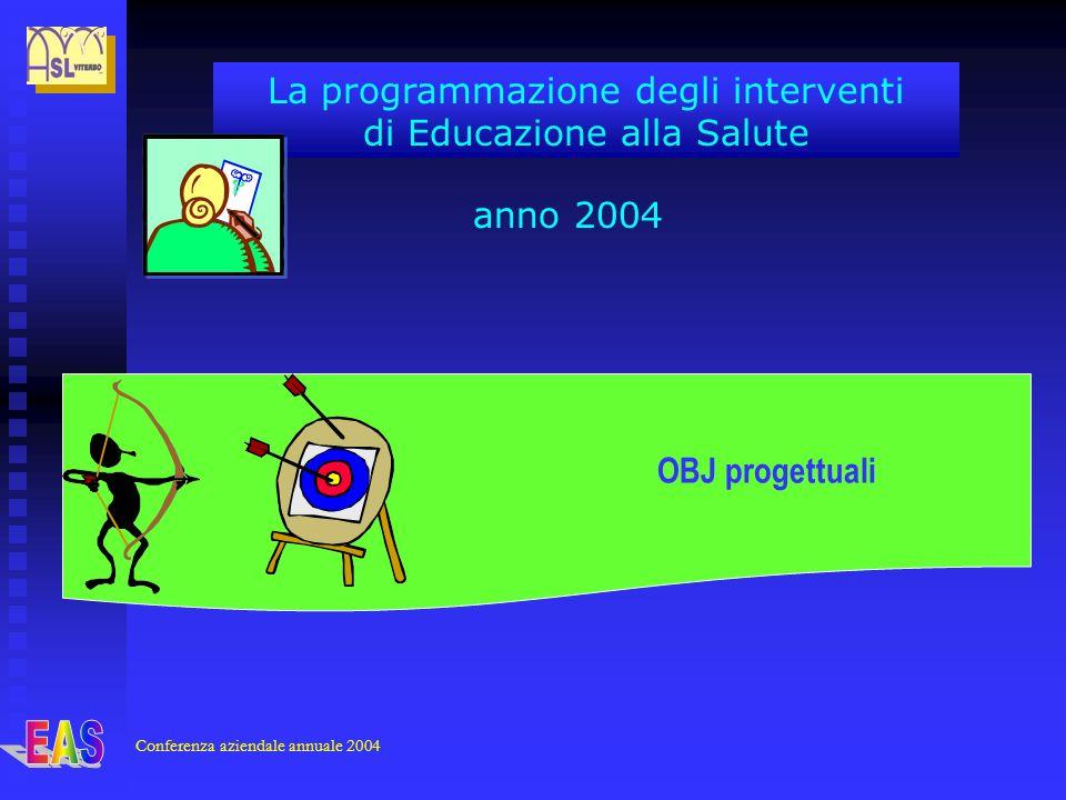 Conferenza aziendale annuale 2004 La programmazione degli interventi di Educazione alla Salute OBJ progettuali anno 2004