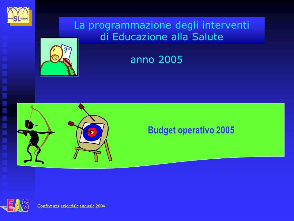 Conferenza aziendale annuale 2004 La programmazione degli interventi di Educazione alla Salute Budget operativo 2005 anno 2005