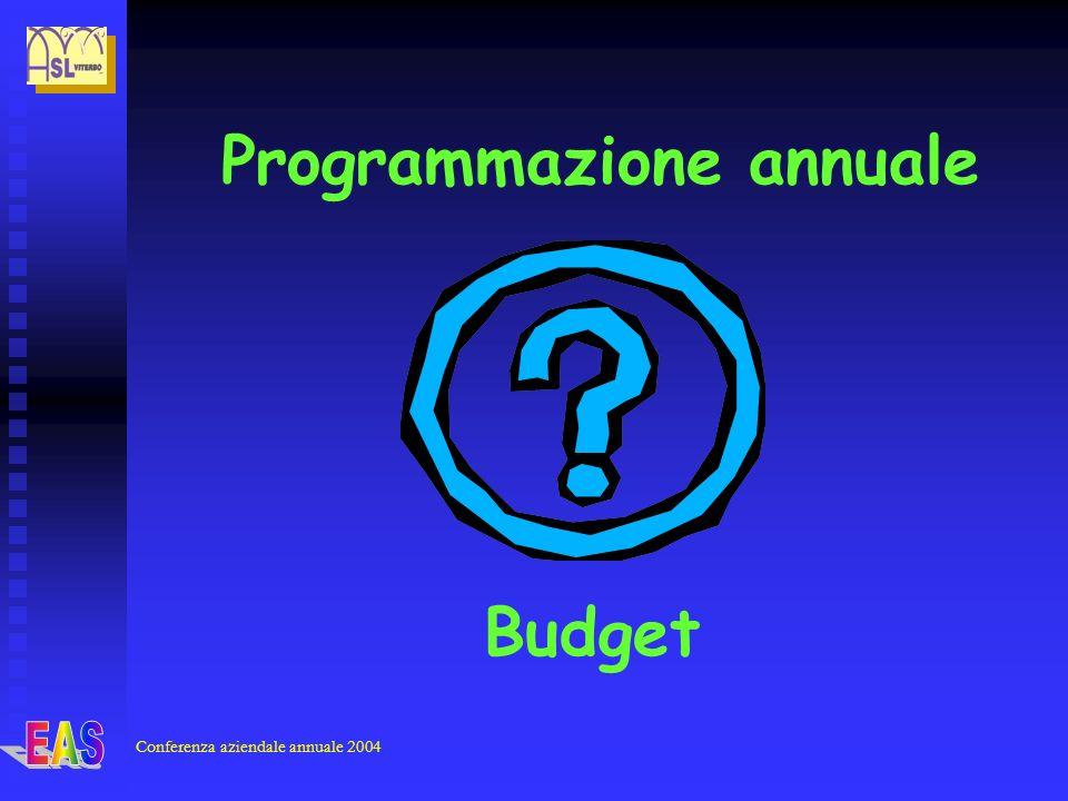 Conferenza aziendale annuale 2004 Programmazione annuale Budget