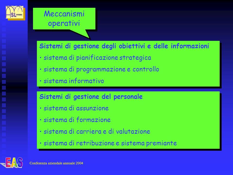 Conferenza aziendale annuale 2004 Meccanismi operativi Sistemi di gestione degli obiettivi e delle informazioni sistema di pianificazione strategica s