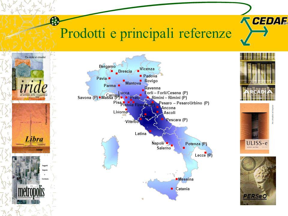 Competenze Conoscenze di processo + Tecnologie + Definizione di standard RIUSO della SOLUZIONE