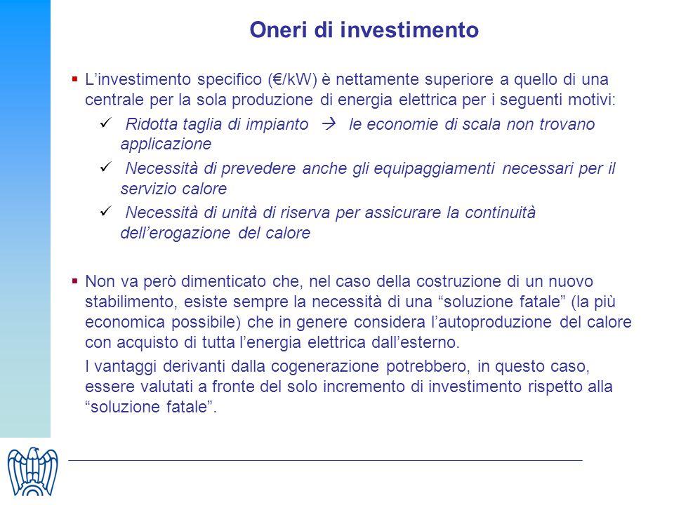 Oneri di investimento Linvestimento specifico (/kW) è nettamente superiore a quello di una centrale per la sola produzione di energia elettrica per i