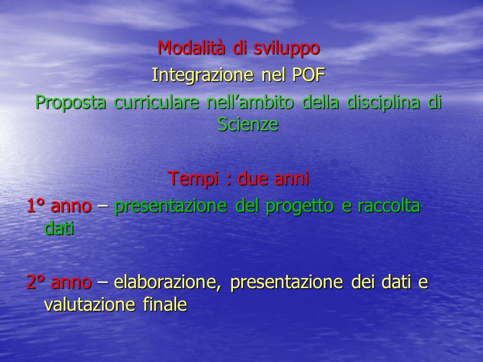 Modalità di sviluppo Integrazione nel POF Proposta curriculare nellambito della disciplina di Scienze Tempi : due anni 1° anno – presentazione del pro