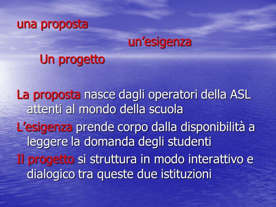 una proposta unesigenza unesigenza Un progetto Un progetto La proposta nasce dagli operatori della ASL attenti al mondo della scuola Lesigenza prende