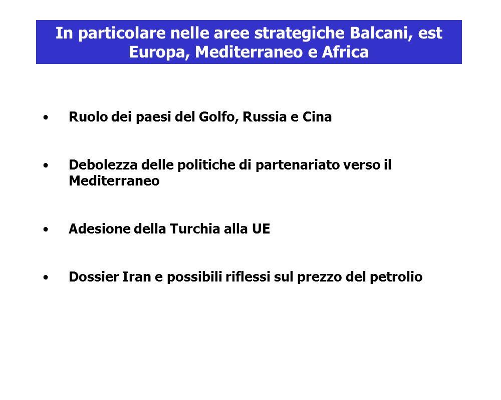 In particolare nelle aree strategiche Balcani, est Europa, Mediterraneo e Africa Ruolo dei paesi del Golfo, Russia e Cina Debolezza delle politiche di partenariato verso il Mediterraneo Adesione della Turchia alla UE Dossier Iran e possibili riflessi sul prezzo del petrolio