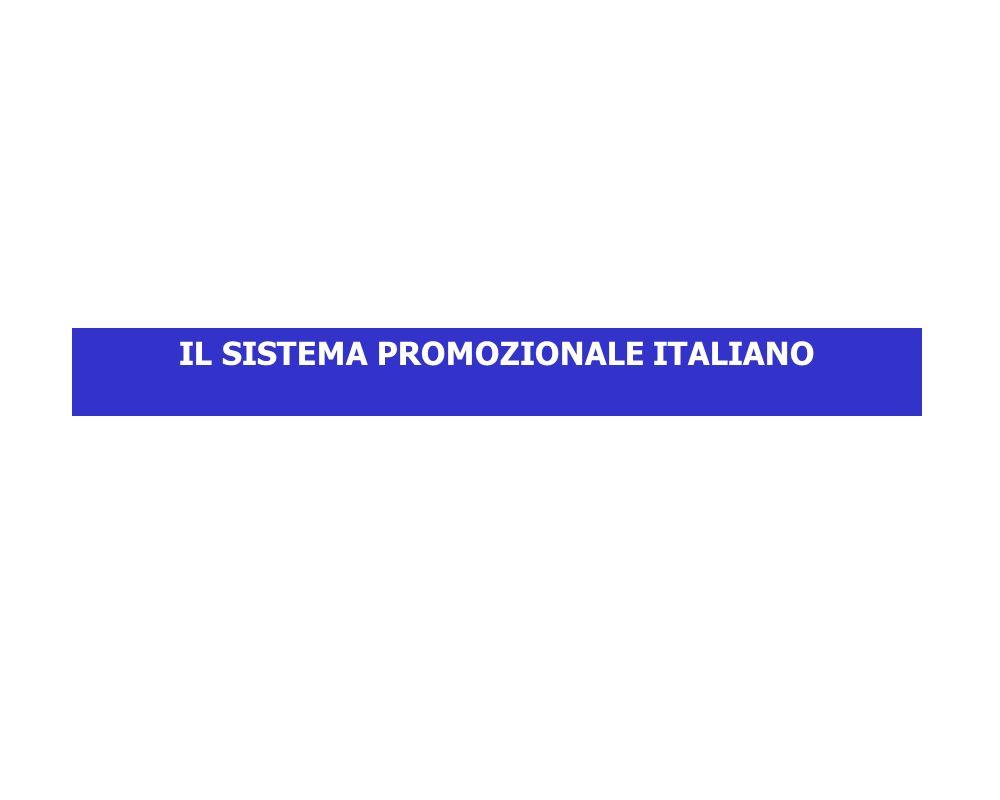 IL SISTEMA PROMOZIONALE ITALIANO