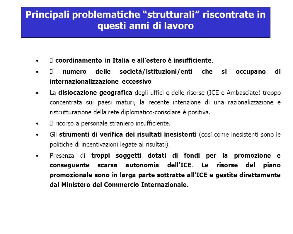 Il coordinamento in Italia e allestero è insufficiente.