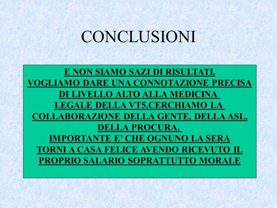 CONCLUSIONI E NON SIAMO SAZI DI RISULTATI.
