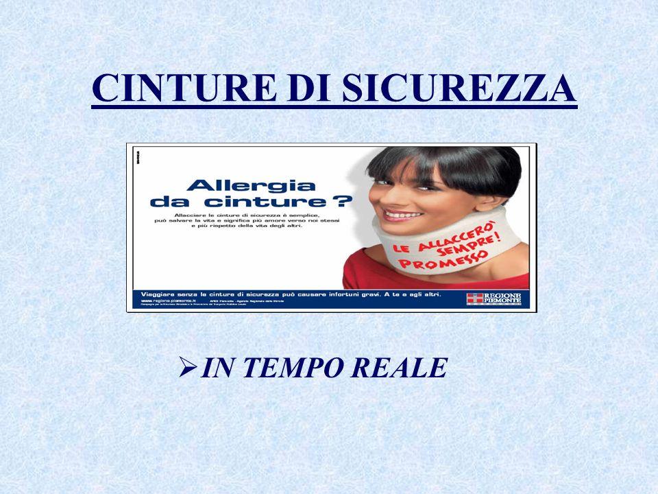 CINTURE DI SICUREZZA IN TEMPO REALE