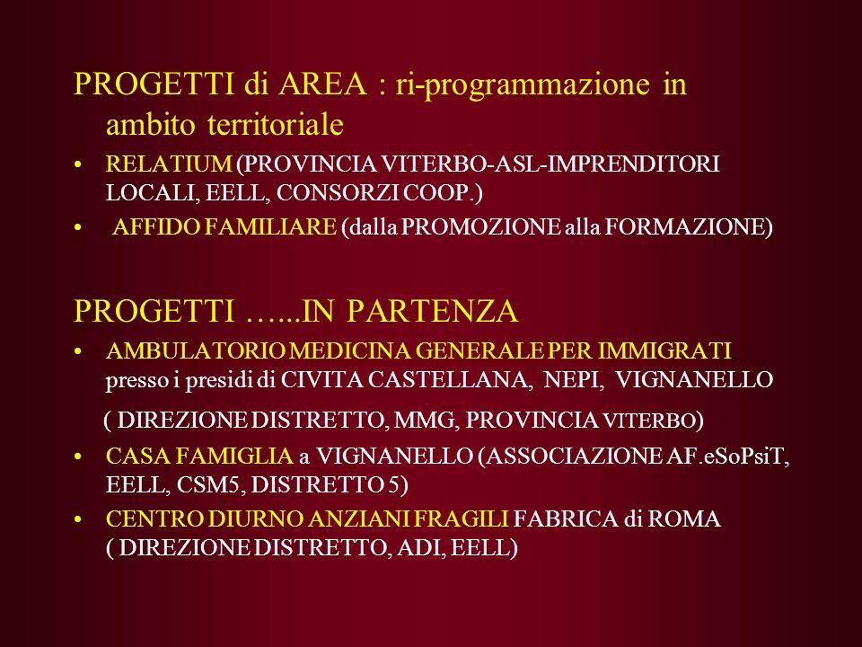 PROGETTI di AREA : ri-programmazione in ambito territoriale RELATIUM (PROVINCIA VITERBO-ASL-IMPRENDITORI LOCALI, EELL, CONSORZI COOP.) AFFIDO FAMILIAR