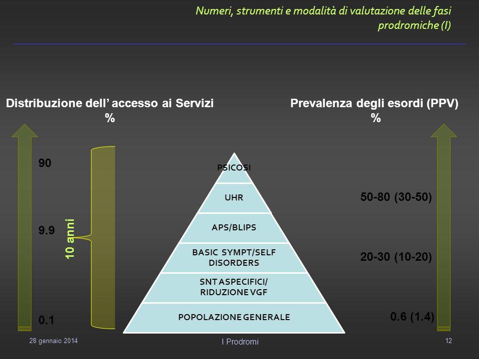 Numeri, strumenti e modalità di valutazione delle fasi prodromiche (I) 29 gennaio 2014 I Prodromi 12 PSICOSI UHR APS/BLIPS BASIC SYMPT/SELF DISORDERS