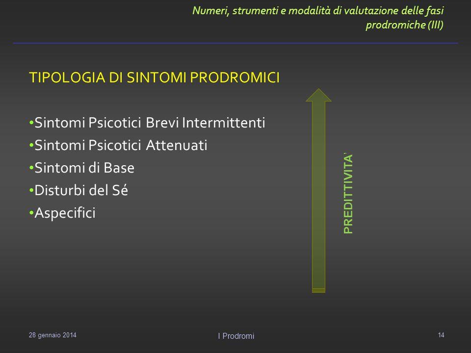Numeri, strumenti e modalità di valutazione delle fasi prodromiche (III) TIPOLOGIA DI SINTOMI PRODROMICI Sintomi Psicotici Brevi Intermittenti Sintomi