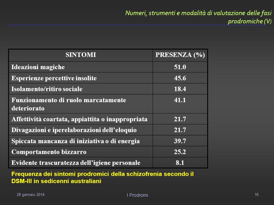 Numeri, strumenti e modalità di valutazione delle fasi prodromiche (V ) SINTOMIPRESENZA (%) Ideazioni magiche51.0 Esperienze percettive insolite45.6 I
